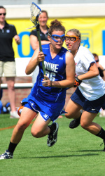 dukewomenslacrosse