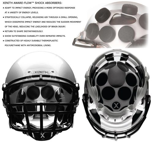 xenith-x1 helmet reduces concussions