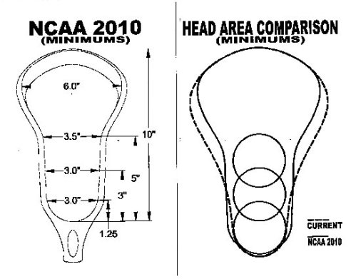 NCAA 2010 Lacrosse Head Requirements