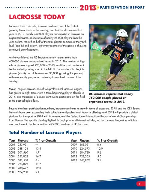2013 Lacrosse Participation Survey Pg 3