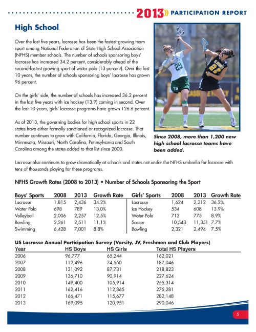 2013 Lacrosse Participation Survey Pg 5