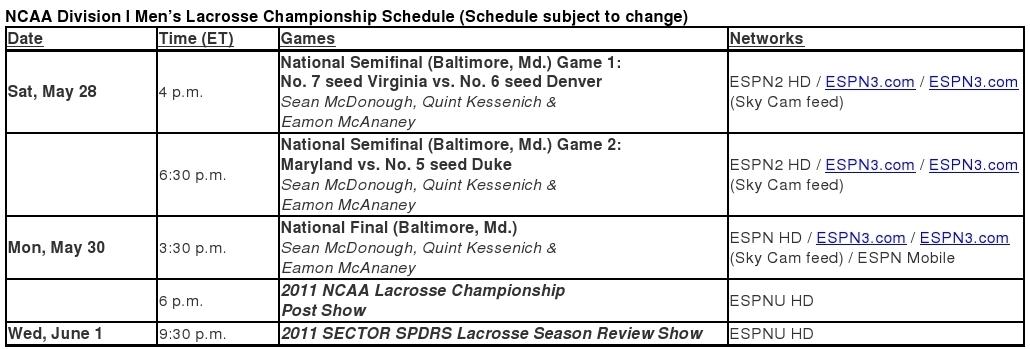 espn tv schedule