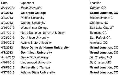 Colorado Mesa Lacrosse 2013 schedule
