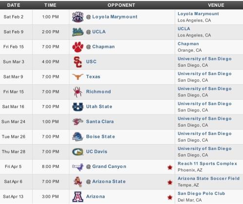 San diego men's lacrosse 2013 schedule