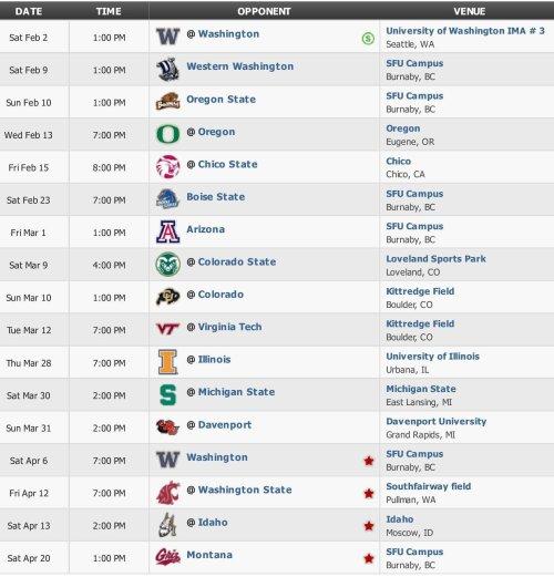 Simon Fraser Men's Lacrosse 2013 schedule