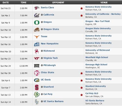 Sonoma State Men's Lacrosse 2013 Schedule