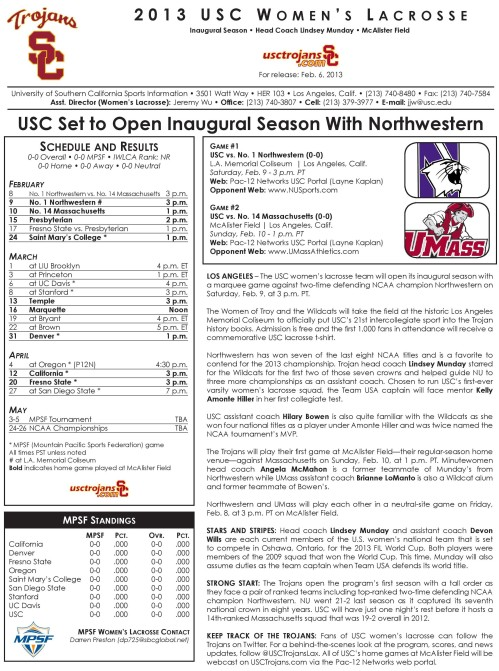 USC Women's Lacrosse vs Northwestern and UMass