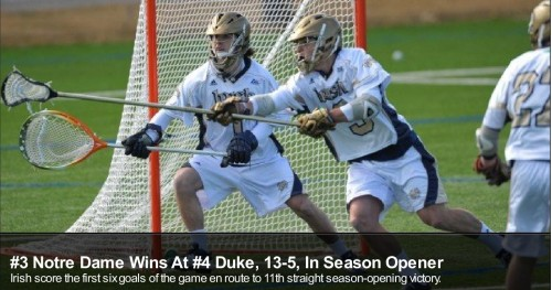 Notre Dame Men's Lacrosse vs Duke