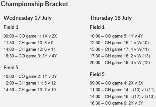 2013 FIL Women's Lacrosse World Championship Schedule of Play 3