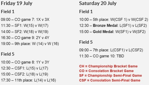 2013 FIL Women's Lacrosse World Championship Schedule of Play 4
