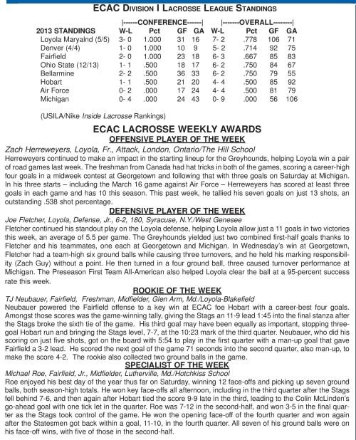 ECAC_MLAXnotes2013week6-page-001