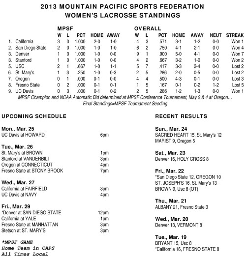 MPSF Standings-page-001