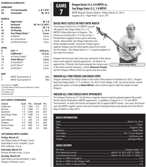 Oregon Women's lacrosse vs San Diego State notes-page-001