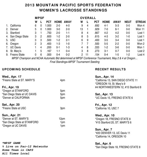 MPSF Lacrosse Standings April 14-page-001