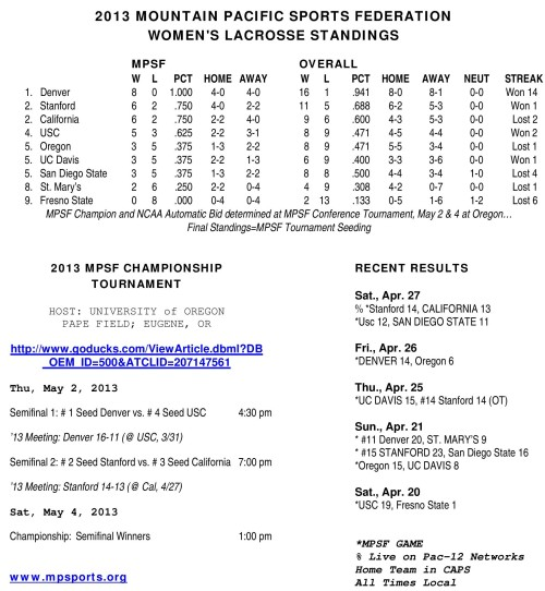 mpsf lax-standings-page-001