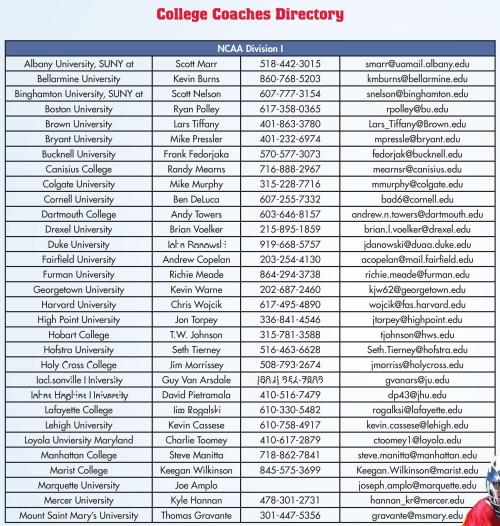 NCAA Div I Men's Lacrosse Coaches Directory 1