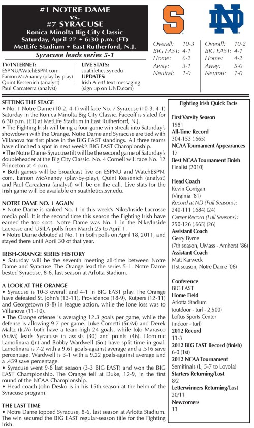 Notre Dame Men's Lacrosse Vs Syracuse game notes-page-001