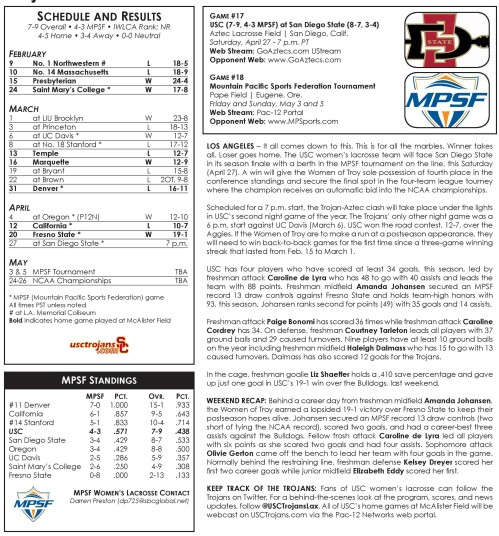 USC Women's Lacrosse Game Notes-page-001