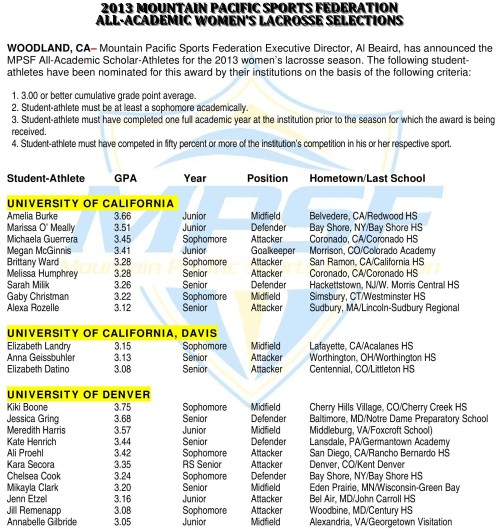 2013 MPSF All Academic Team-page-001