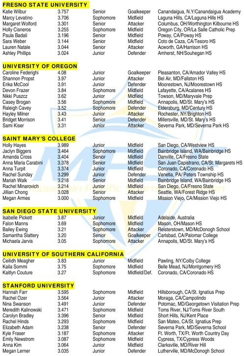 2013 MPSF All Academic Team-page-002