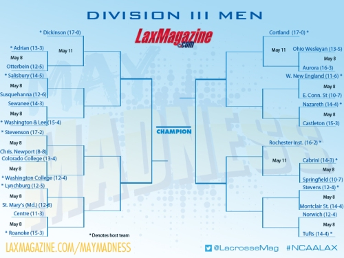 2013 NCAA Division III Men's Lacrosse Championship Brackets
