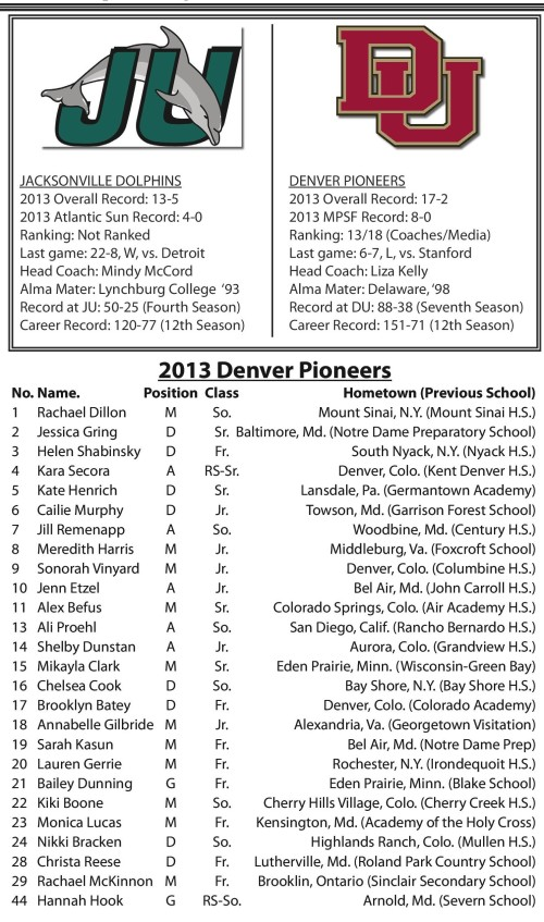 Denver Women's Lacrosse vs Jacksonville Game notes-page-001