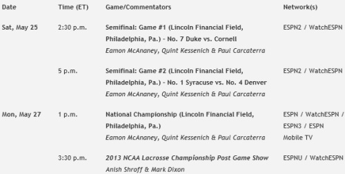 ESPN 2013 NCAA Men's Lacrosse Championships Schedule Final Four