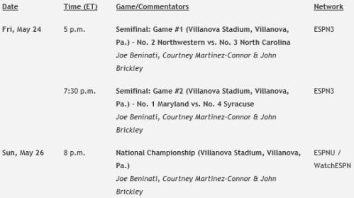 ESPN Schedule For 2013 NCAA Women's Lacrosse Championships Final Four