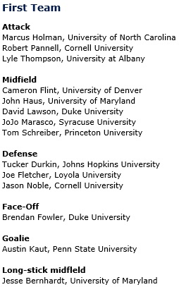 NCAA Men's Lacrosse All-America First Team