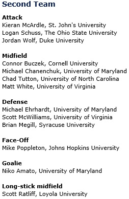 NCAA Men's Lacrosse All-America Second Team
