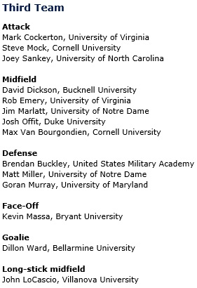 NCAA Men's Lacrosse All-America Third Team