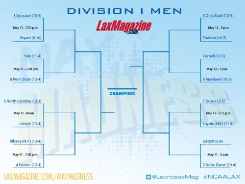 NCAA Men's Lacrosse Championship Brackets
