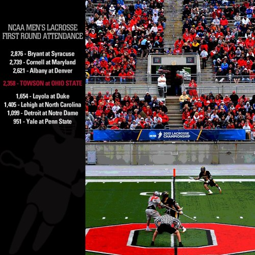 Record Attendance at Ohio State and Denver Men's Lacrosse 2013 NCAA First Round Tournament Games
