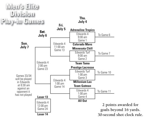 2013 Vail Lacrosse Shootout Men's Elite Brackets Play-In Games