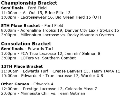 Vail Lacrosse Shootout Men's Elite Championships