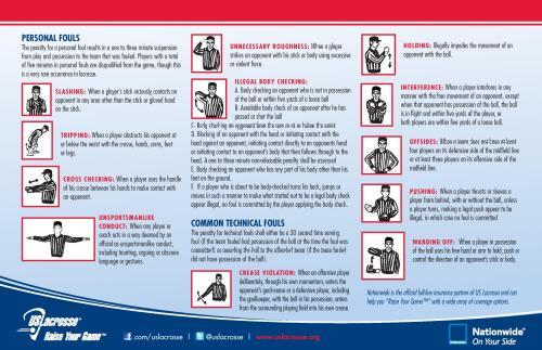 Boys Lacrosse Parent Handbook-page-004