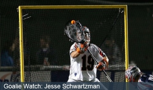 Denver Outlaws Goalie Jesse Schwartzman