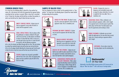 US Lacrosse High School Girls Lacrosse Parent Handbook-page-004