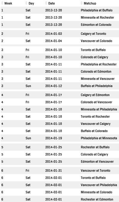 2014 NLL Schedule Week 1 to 6