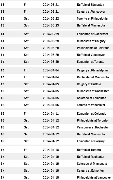 2014 NLL Schedule Week 13 to 17
