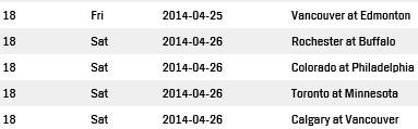 2014 NLL Schedule Week 18