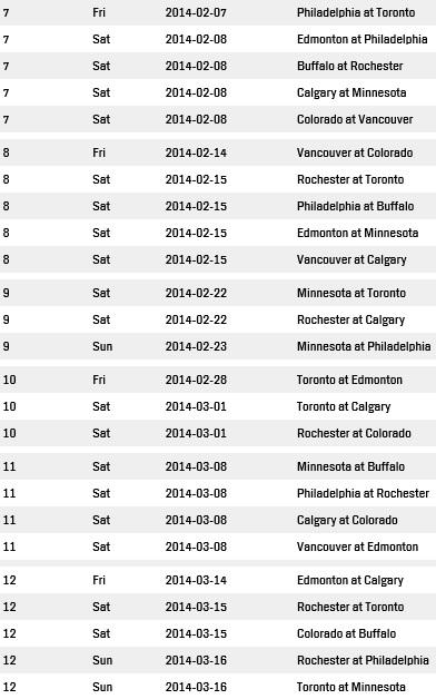 2014 NLL Schedule Week 7 to 12