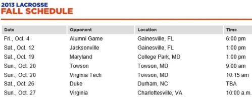 Florida Women's Lacrosse 2013 Fall Schedule