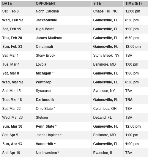 Florida Women's Lacrosse 2014 Schedule