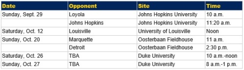 Michigan Women's Lacrosse 2013 Fall Schedule