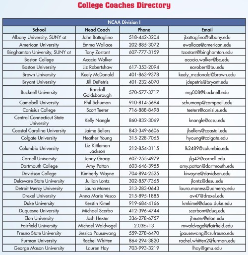 NCAA Div I Women's Lacrosse Coaches Directory 1