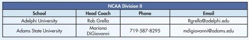 NCAA Div II Women's Lacrosse Coaches Directory 4