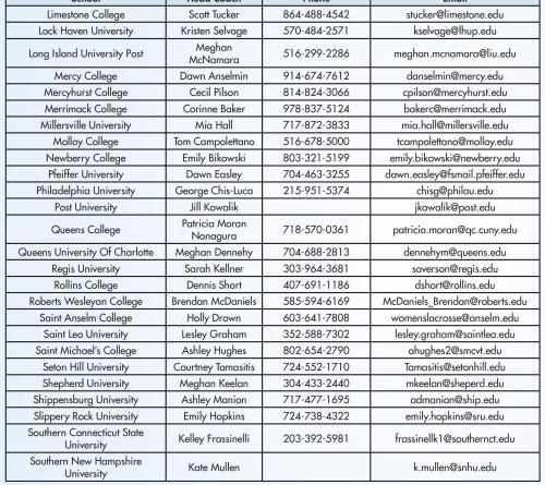 NCAA Div II Women's Lacrosse Coaches Directory 3