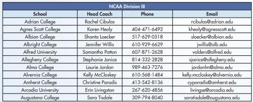 NCAA Div III Women's Lacrosse Coaches 1