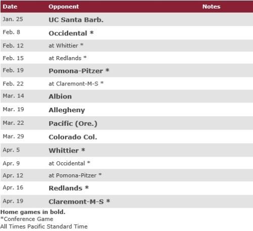 Chapman Women's Lacrosse 2014 Schedule